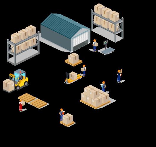 warehouse management system ile ilgili görsel sonucu